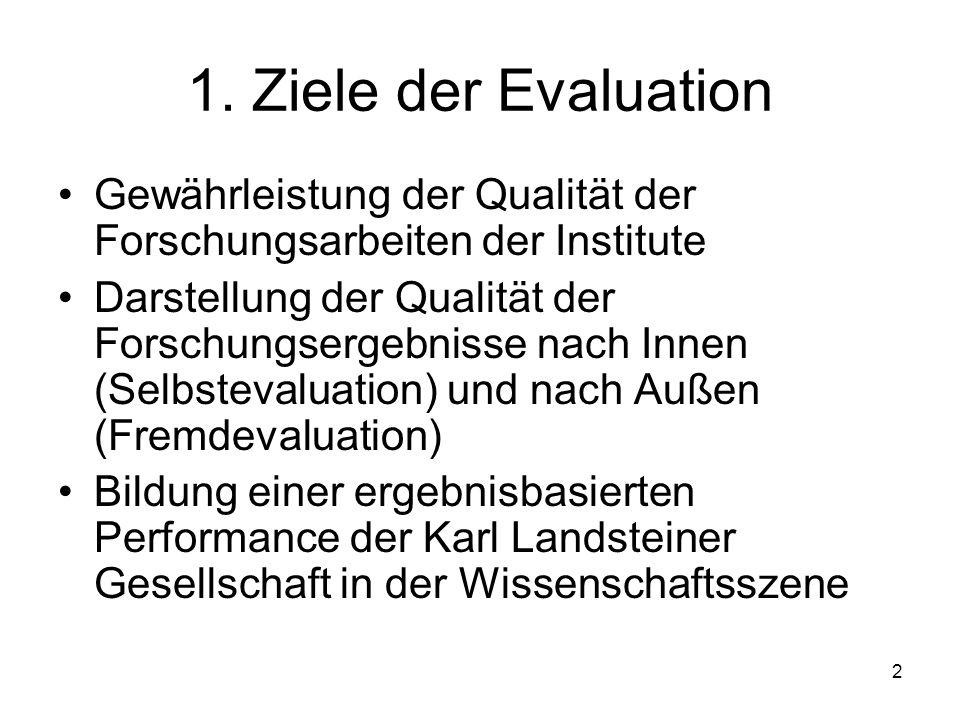 2 1. Ziele der Evaluation Gewährleistung der Qualität der Forschungsarbeiten der Institute Darstellung der Qualität der Forschungsergebnisse nach Inne
