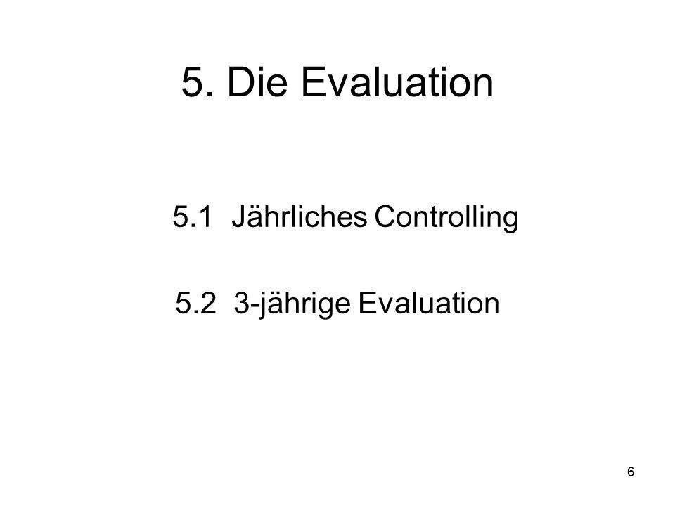 6 5. Die Evaluation 5.1 Jährliches Controlling 5.2 3-jährige Evaluation