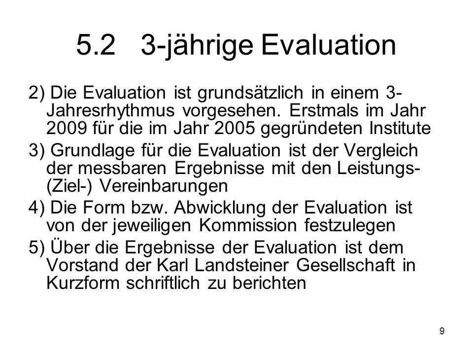 10 5.2 3-jährige Evaluation 6) Die Ergebnisse der Evaluation können sein: a) Ziele erreicht oder überschritten = positive Evaluation b) Ziele nicht erreicht - entweder: - zeitversetzte neue Evaluation; ohne Auflage oder - Erteilung von Auflagen durch die Kommission an das Institut und neuerliche Evaluation oder - der Vorstand der Karl Landsteiner Gesellschaft wird mit einem negativen Evaluationsergebnis und einer etwaigen Empfehlung befasst 7) Der Vorstand der Karl Landsteiner Gesellschaft muss über jede Evaluation in Kurzform schriftlich über das Ergebnis informiert werden