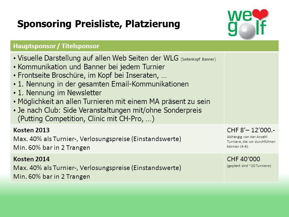 Sponsoring Preisliste, Platzierung Hauptsponsor / Titelsponsor Visuelle Darstellung auf allen Web Seiten der WLG (Seitenkopf Banner) Kommunikation und