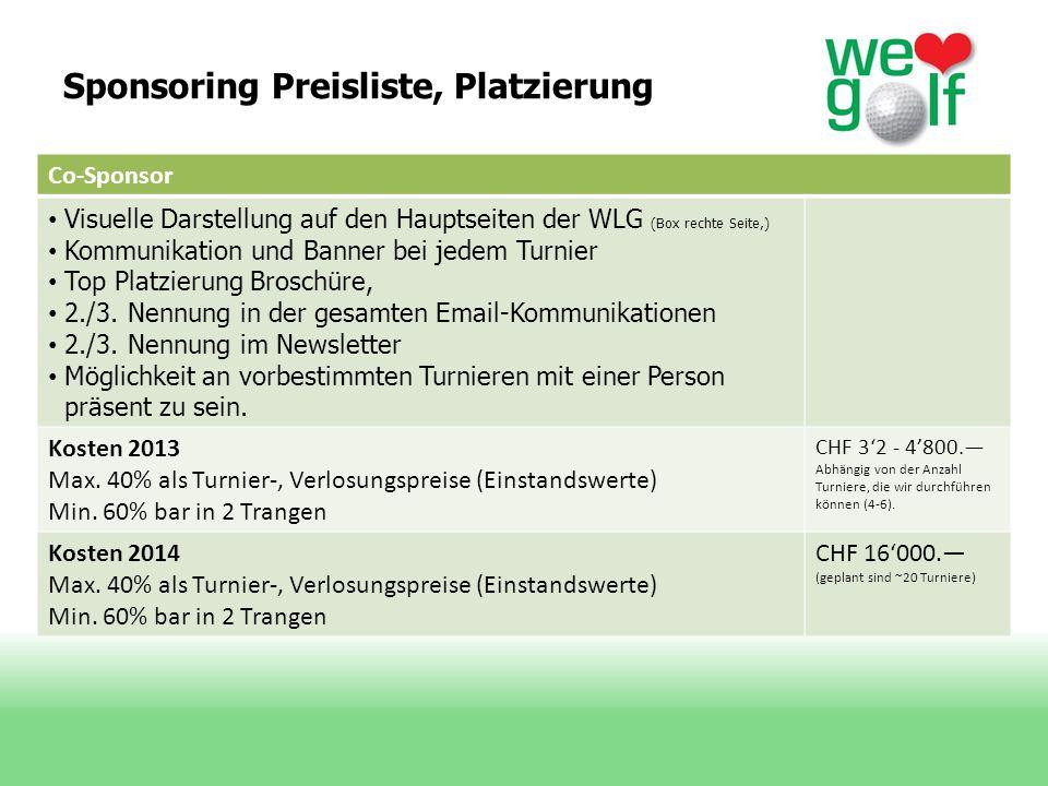 Sponsoring Preisliste, Platzierung Co-Sponsor Visuelle Darstellung auf den Hauptseiten der WLG (Box rechte Seite,) Kommunikation und Banner bei jedem