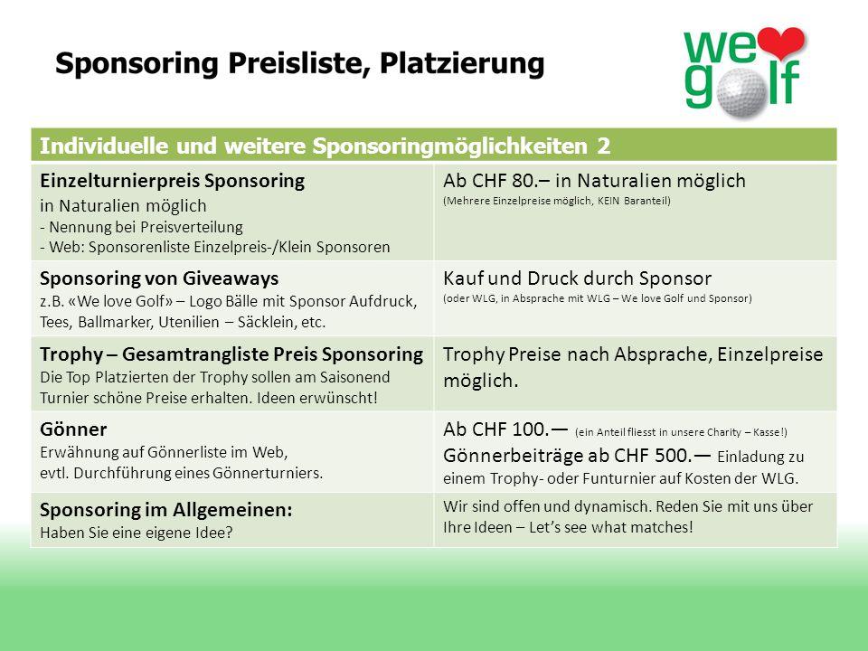 Individuelle und weitere Sponsoringmöglichkeiten 2 Einzelturnierpreis Sponsoring in Naturalien möglich - Nennung bei Preisverteilung - Web: Sponsorenl