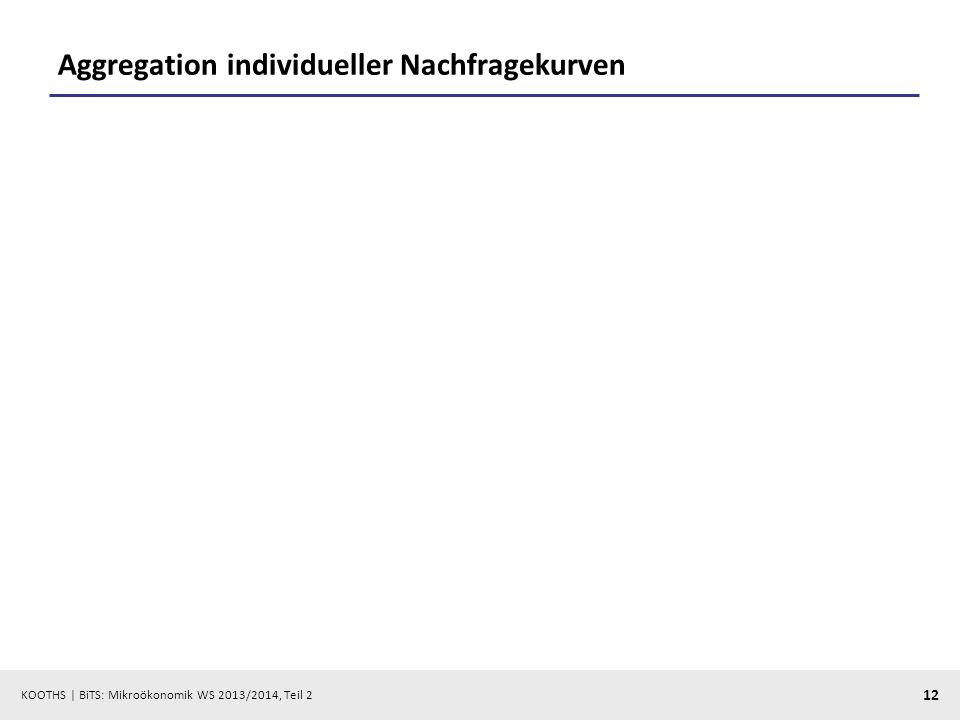 KOOTHS | BiTS: Mikroökonomik WS 2013/2014, Teil 2 12 Aggregation individueller Nachfragekurven