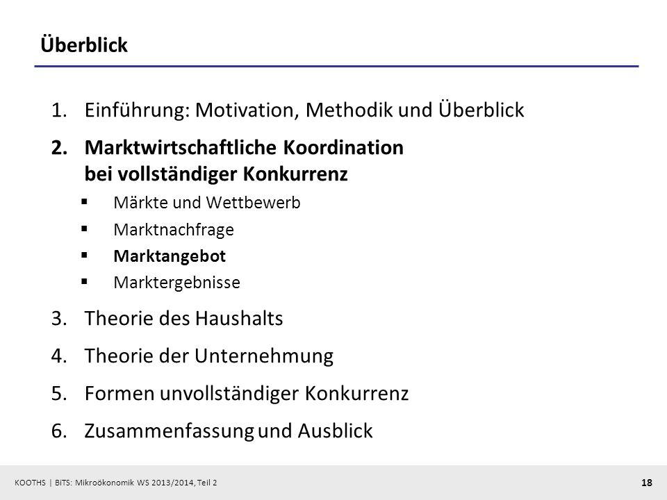 KOOTHS | BiTS: Mikroökonomik WS 2013/2014, Teil 2 18 Überblick 1.Einführung: Motivation, Methodik und Überblick 2.Marktwirtschaftliche Koordination be