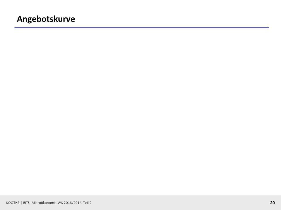 KOOTHS | BiTS: Mikroökonomik WS 2013/2014, Teil 2 20 Angebotskurve