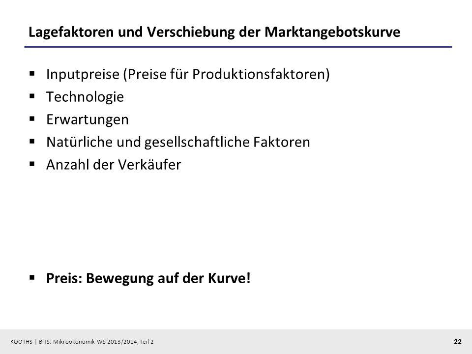 KOOTHS | BiTS: Mikroökonomik WS 2013/2014, Teil 2 22 Lagefaktoren und Verschiebung der Marktangebotskurve Inputpreise (Preise für Produktionsfaktoren)