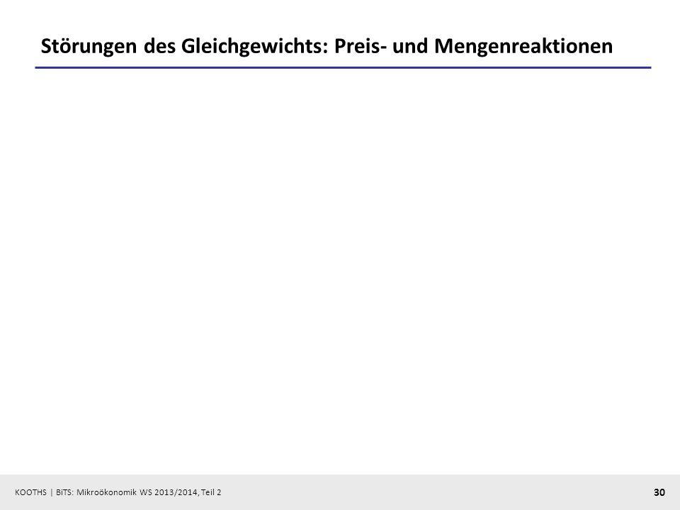 KOOTHS | BiTS: Mikroökonomik WS 2013/2014, Teil 2 30 Störungen des Gleichgewichts: Preis- und Mengenreaktionen