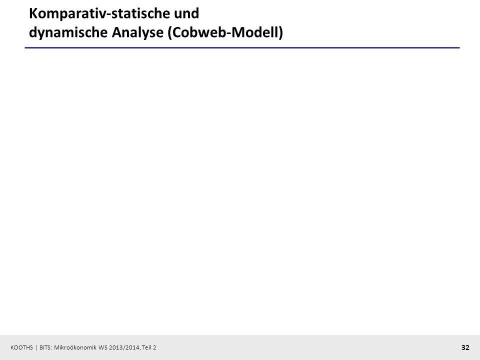 KOOTHS | BiTS: Mikroökonomik WS 2013/2014, Teil 2 32 Komparativ-statische und dynamische Analyse (Cobweb-Modell)