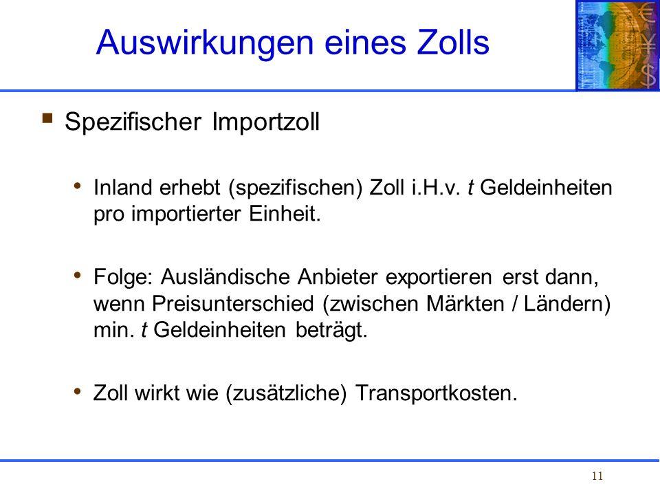 11 Spezifischer Importzoll Inland erhebt (spezifischen) Zoll i.H.v. t Geldeinheiten pro importierter Einheit. Folge: Ausländische Anbieter exportieren