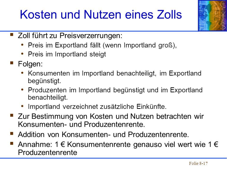 Folie 8-17 Kosten und Nutzen eines Zolls Zoll führt zu Preisverzerrungen: Preis im Exportland fällt (wenn Importland groß), Preis im Importland steigt