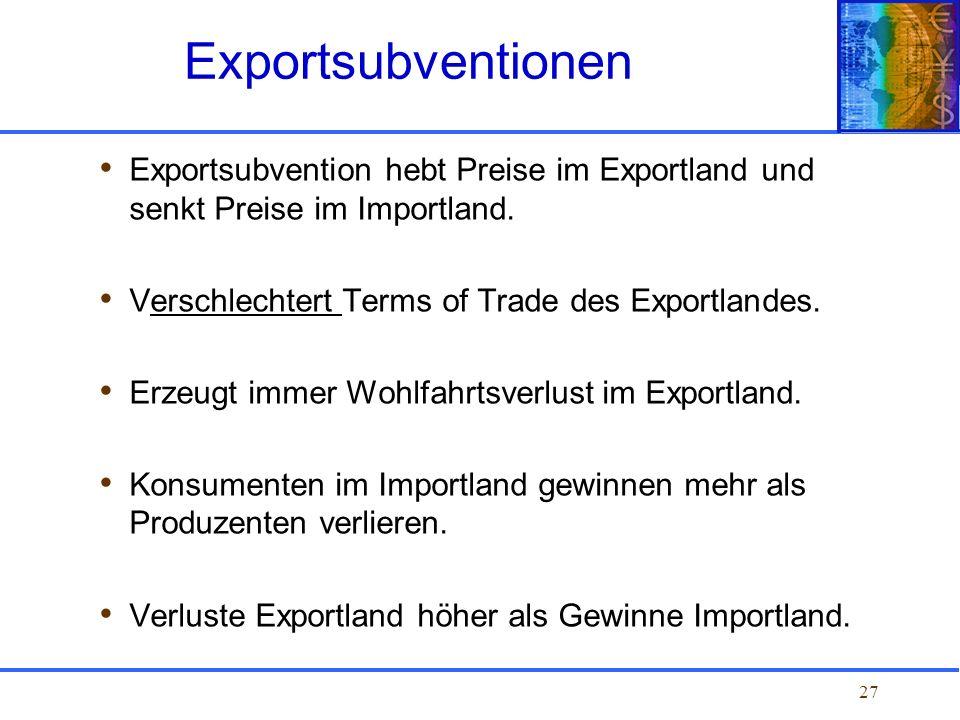 27 Exportsubvention hebt Preise im Exportland und senkt Preise im Importland. Verschlechtert Terms of Trade des Exportlandes. Erzeugt immer Wohlfahrts
