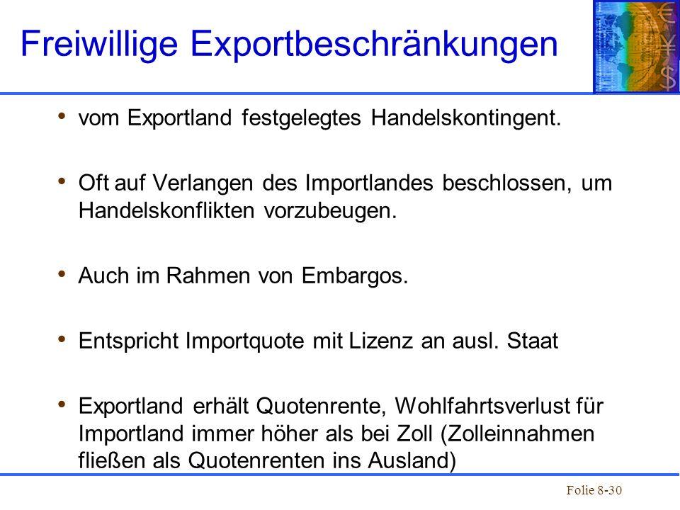 Folie 8-30 vom Exportland festgelegtes Handelskontingent. Oft auf Verlangen des Importlandes beschlossen, um Handelskonflikten vorzubeugen. Auch im Ra