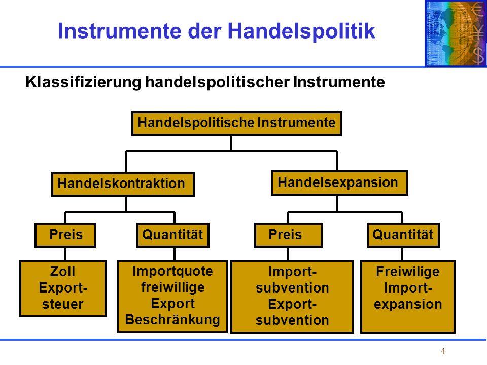 4 Instrumente der Handelspolitik Klassifizierung handelspolitischer Instrumente Handelspolitische Instrumente Handelskontraktion Handelsexpansion Zoll