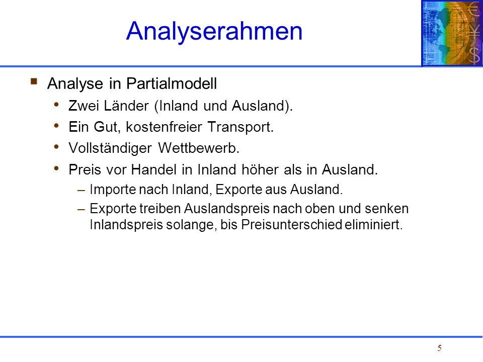 5 Analyse in Partialmodell Zwei Länder (Inland und Ausland). Ein Gut, kostenfreier Transport. Vollständiger Wettbewerb. Preis vor Handel in Inland höh