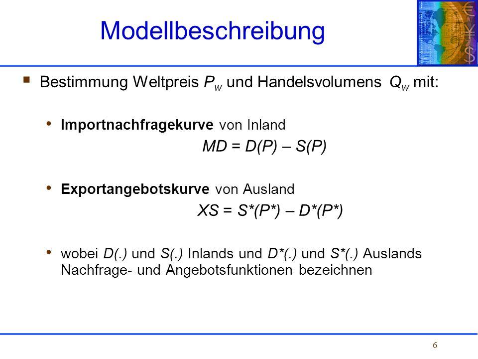 6 Bestimmung Weltpreis P w und Handelsvolumens Q w mit: Importnachfragekurve von Inland MD = D(P) – S(P) Exportangebotskurve von Ausland XS = S*(P*) –