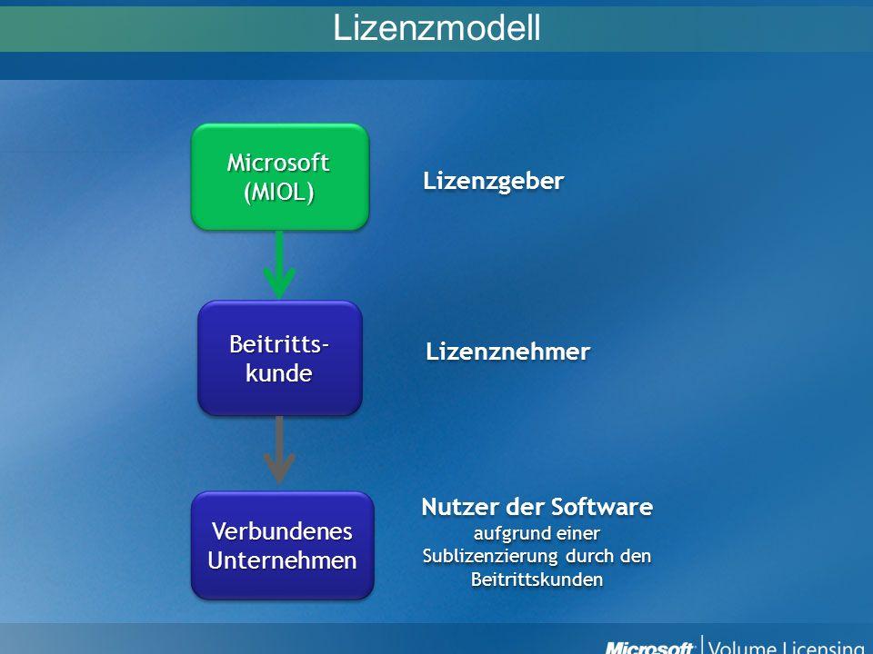 Lizenzmodell Beitritts- kunde Microsoft(MIOL)Microsoft(MIOL) Verbundenes Unternehmen Lizenzgeber Lizenznehmer aufgrund einer Sublizenzierung durch den