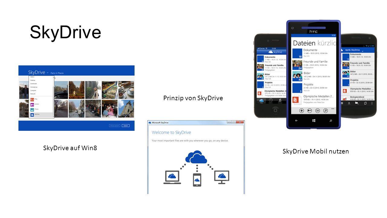 SkyDrive SkyDrive Mobil nutzen Prinzip von SkyDrive SkyDrive auf Win8