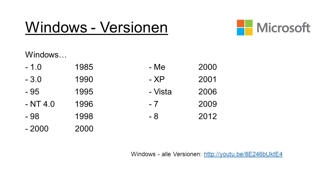 Windows - Versionen Windows… - 1.01985- Me2000 - 3.01990- XP2001 - 951995- Vista2006 - NT 4.01996- 72009 - 981998- 82012 - 2000 2000 Windows - alle Ve