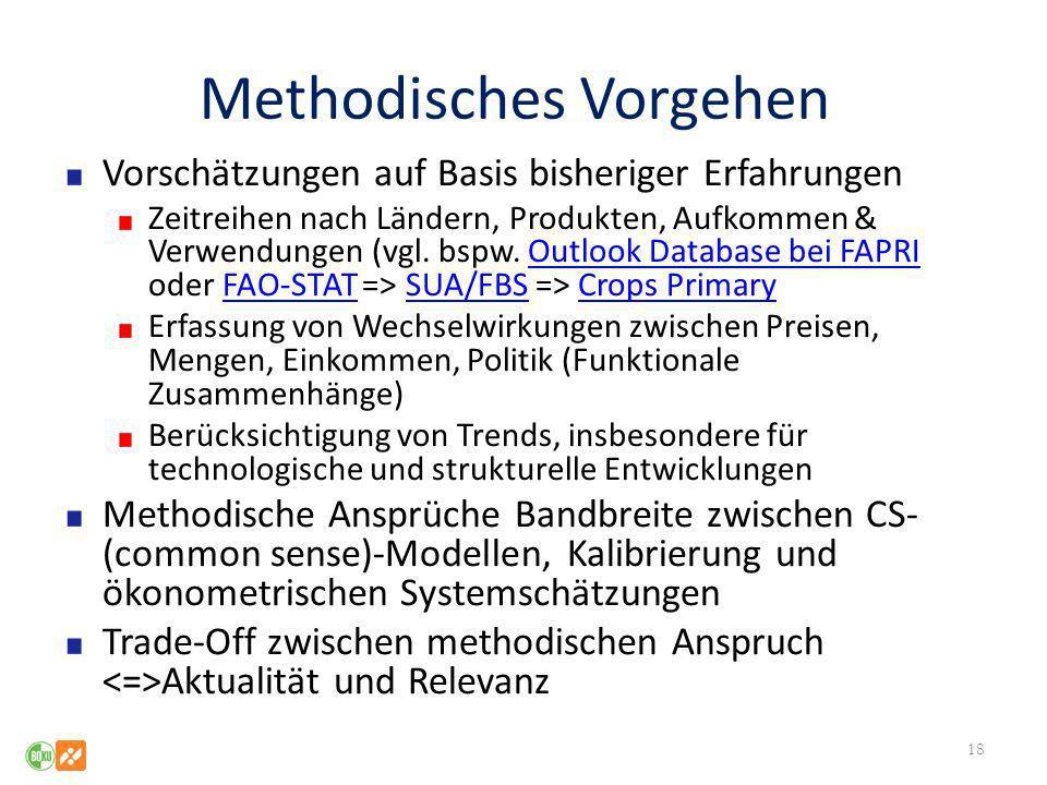 Methodisches Vorgehen Vorschätzungen auf Basis bisheriger Erfahrungen Zeitreihen nach Ländern, Produkten, Aufkommen & Verwendungen (vgl. bspw. Outlook