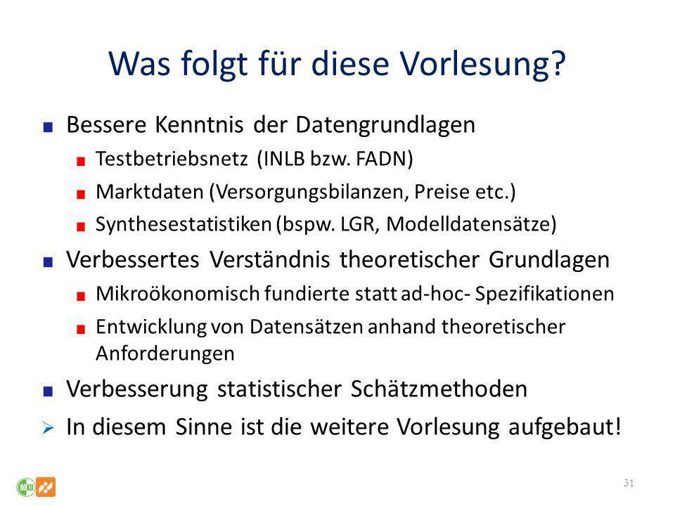 Was folgt für diese Vorlesung? Bessere Kenntnis der Datengrundlagen Testbetriebsnetz (INLB bzw. FADN) Marktdaten (Versorgungsbilanzen, Preise etc.) Sy