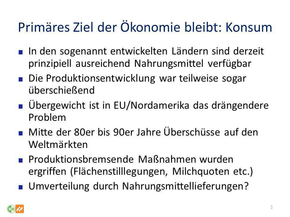 Juristische/politische Setzung der Ziele Bspw.: Das österreichische Landwirtschaftsgesetz Bspw.: Teil der römischen Verträge der EU Bspw.: Erklärung des regelmäßigen World Food Summit (FAO) Bspw.: Global Marshall-Plan (u.a.