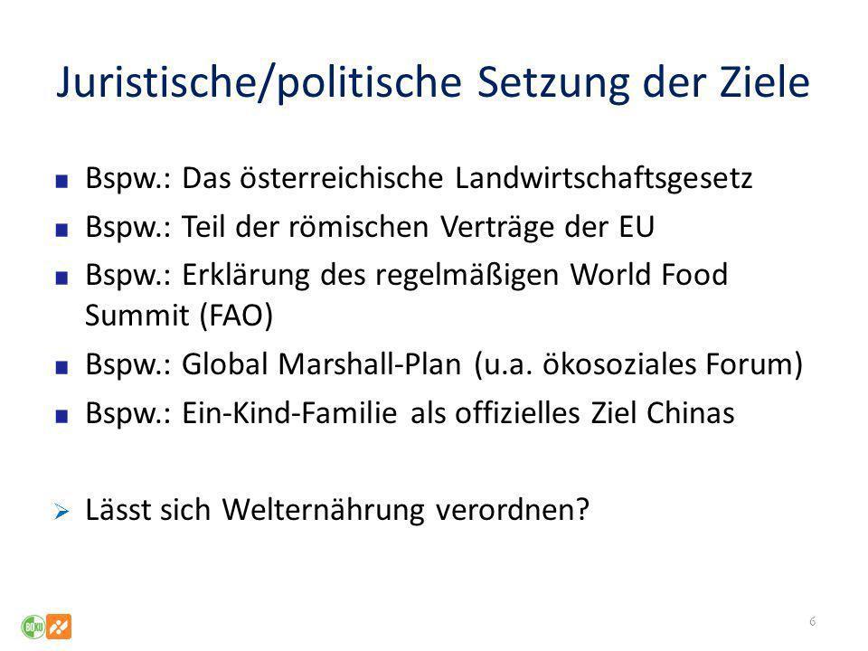Juristische/politische Setzung der Ziele Bspw.: Das österreichische Landwirtschaftsgesetz Bspw.: Teil der römischen Verträge der EU Bspw.: Erklärung d