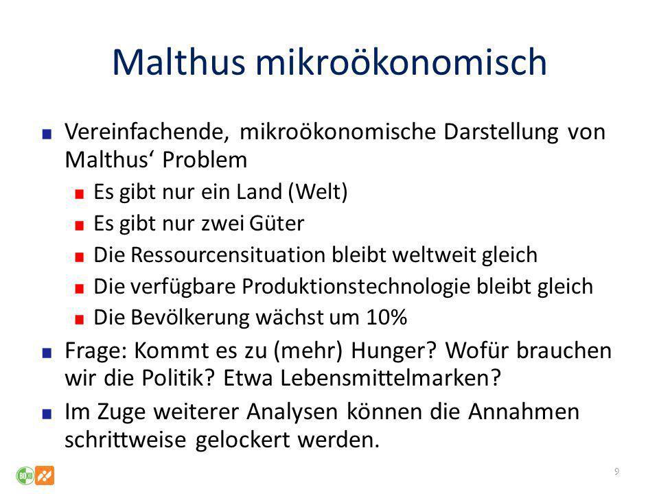 Malthus mikroökonomisch Vereinfachende, mikroökonomische Darstellung von Malthus Problem Es gibt nur ein Land (Welt) Es gibt nur zwei Güter Die Ressou