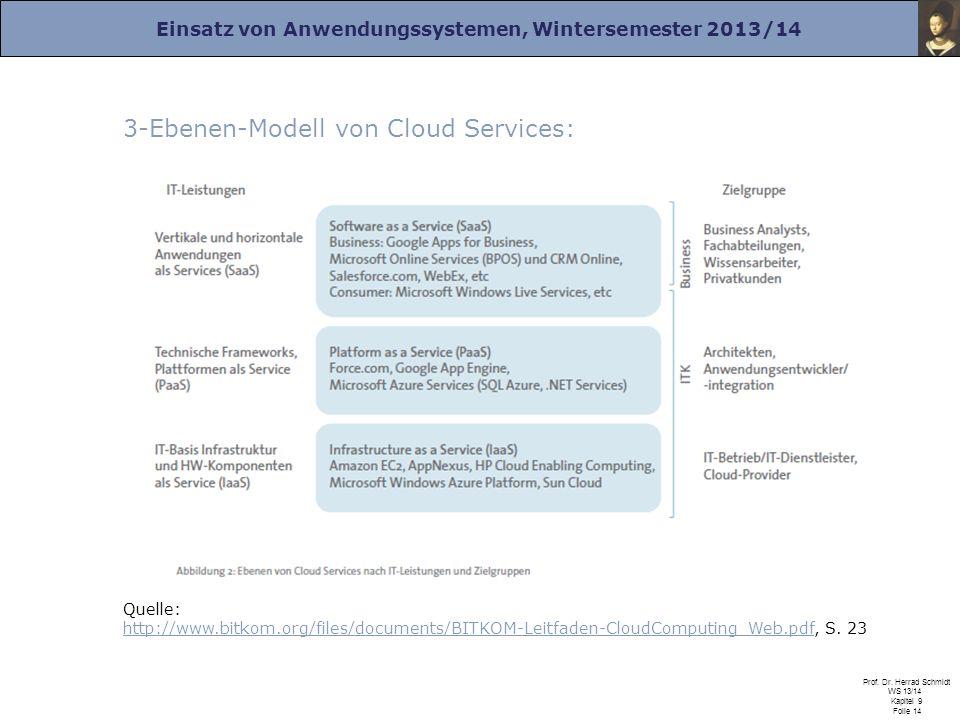 Einsatz von Anwendungssystemen, Wintersemester 2013/14 Prof. Dr. Herrad Schmidt WS 13/14 Kapitel 9 Folie 14 Quelle: http://www.bitkom.org/files/docume