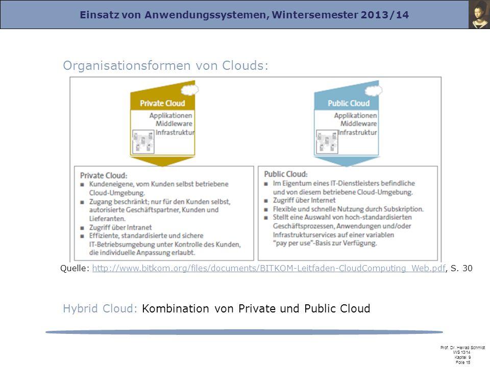 Einsatz von Anwendungssystemen, Wintersemester 2013/14 Prof. Dr. Herrad Schmidt WS 13/14 Kapitel 9 Folie 15 Quelle: http://www.bitkom.org/files/docume