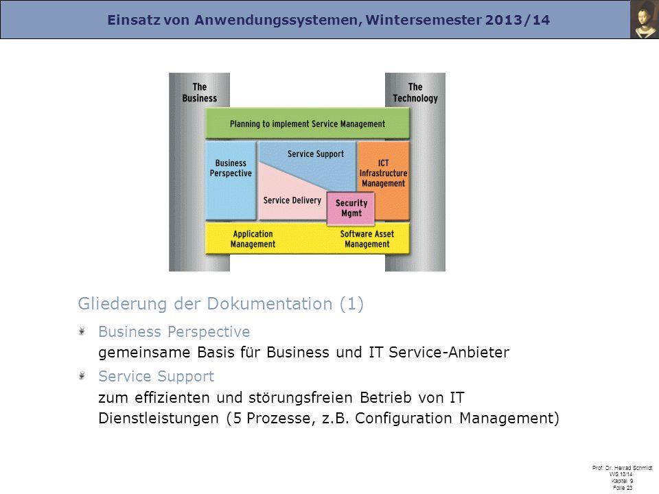 Einsatz von Anwendungssystemen, Wintersemester 2013/14 Prof. Dr. Herrad Schmidt WS 13/14 Kapitel 9 Folie 23 Gliederung der Dokumentation (1) Business