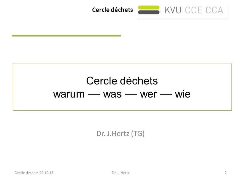 Cercle déchets Cercle déchets 29.10.13Dr.J. Hertz2 Cercle déchets warum –– was –– wer –– wie Dr.
