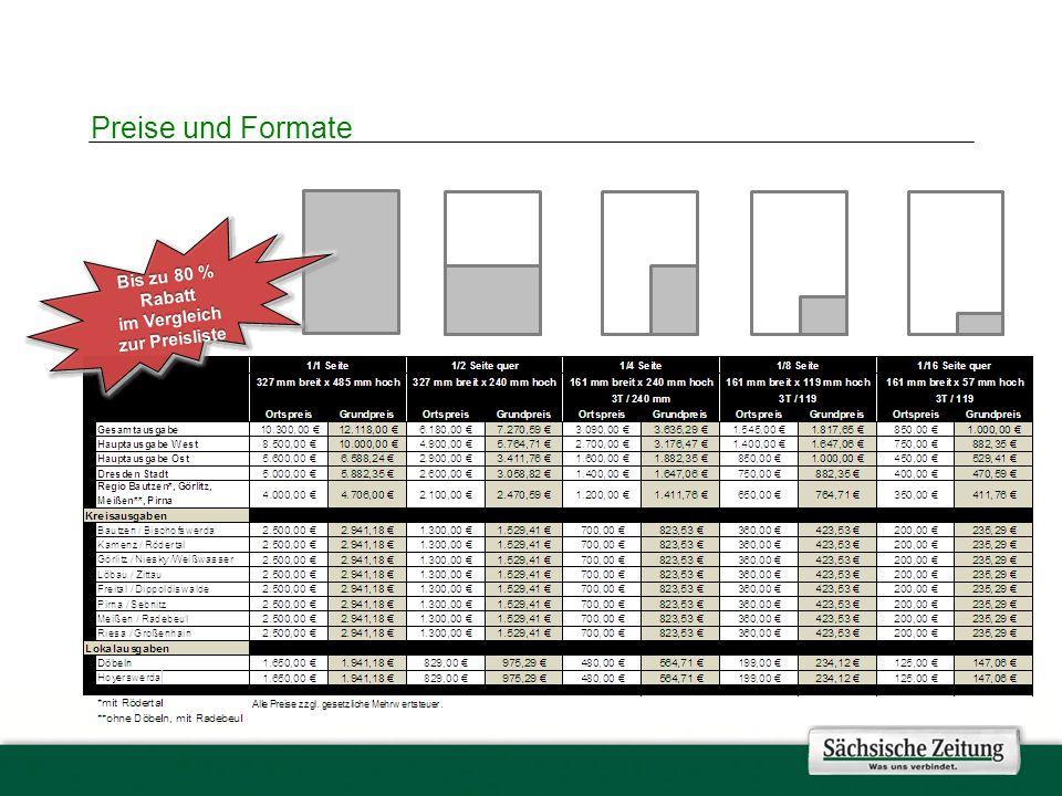 Preise und Formate Bis zu 80 % Rabatt im Vergleich zur Preisliste Bis zu 80 % Rabatt im Vergleich zur Preisliste