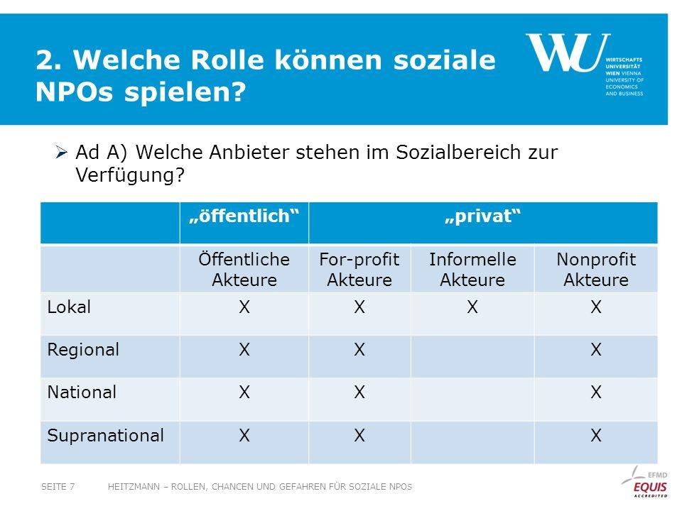 2. Welche Rolle können soziale NPOs spielen? Ad A) Welche Anbieter stehen im Sozialbereich zur Verfügung? HEITZMANN – ROLLEN, CHANCEN UND GEFAHREN FÜR