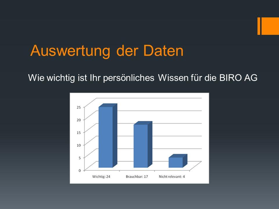 Auswertung der Daten Wie wichtig ist Ihr persönliches Wissen für die BIRO AG