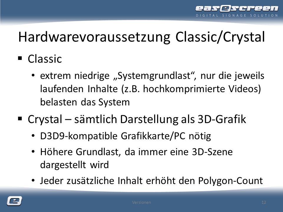 Hardwarevoraussetzung Classic/Crystal Classic extrem niedrige Systemgrundlast, nur die jeweils laufenden Inhalte (z.B. hochkomprimierte Videos) belast