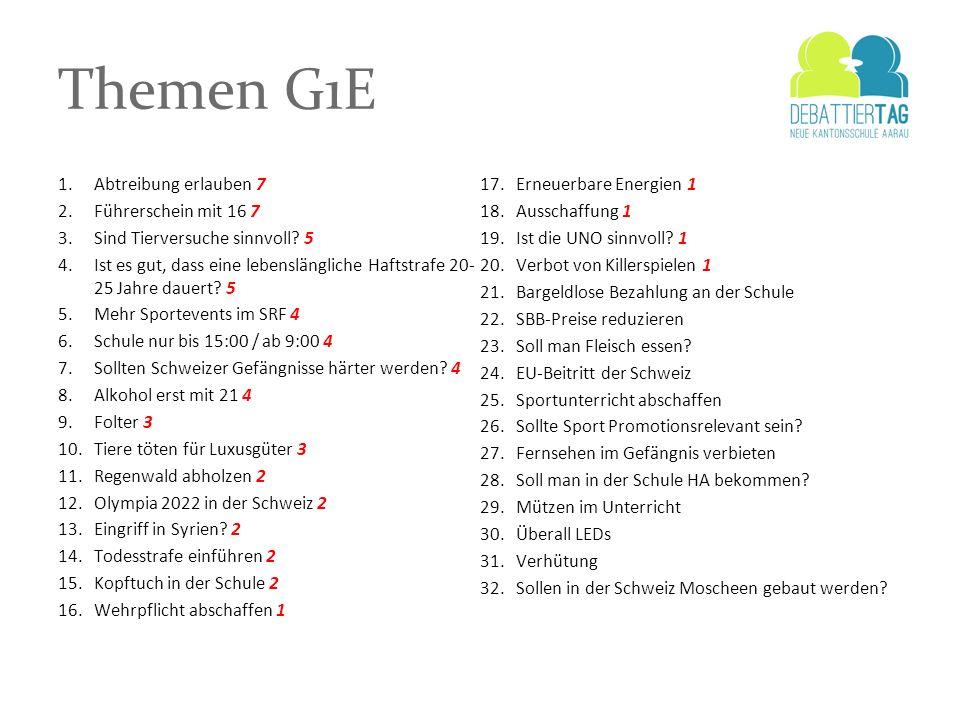 Themen G1E 1.Abtreibung erlauben 7 2.Führerschein mit 16 7 3.Sind Tierversuche sinnvoll? 5 4.Ist es gut, dass eine lebenslängliche Haftstrafe 20- 25 J