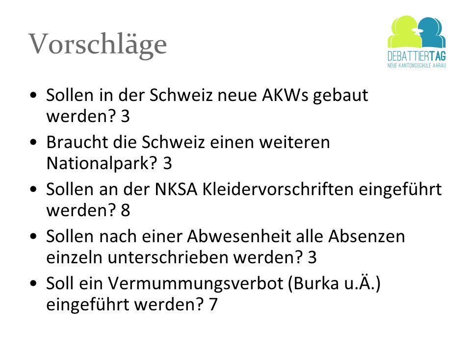 Vorschläge Sollen in der Schweiz neue AKWs gebaut werden? 3 Braucht die Schweiz einen weiteren Nationalpark? 3 Sollen an der NKSA Kleidervorschriften