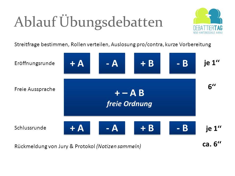 + A - A + B - B + A - A + B - B + – A B freie Ordnung + – A B freie Ordnung Eröffnungsrunde Freie Aussprache Schlussrunde je 1 6 Streitfrage bestimmen