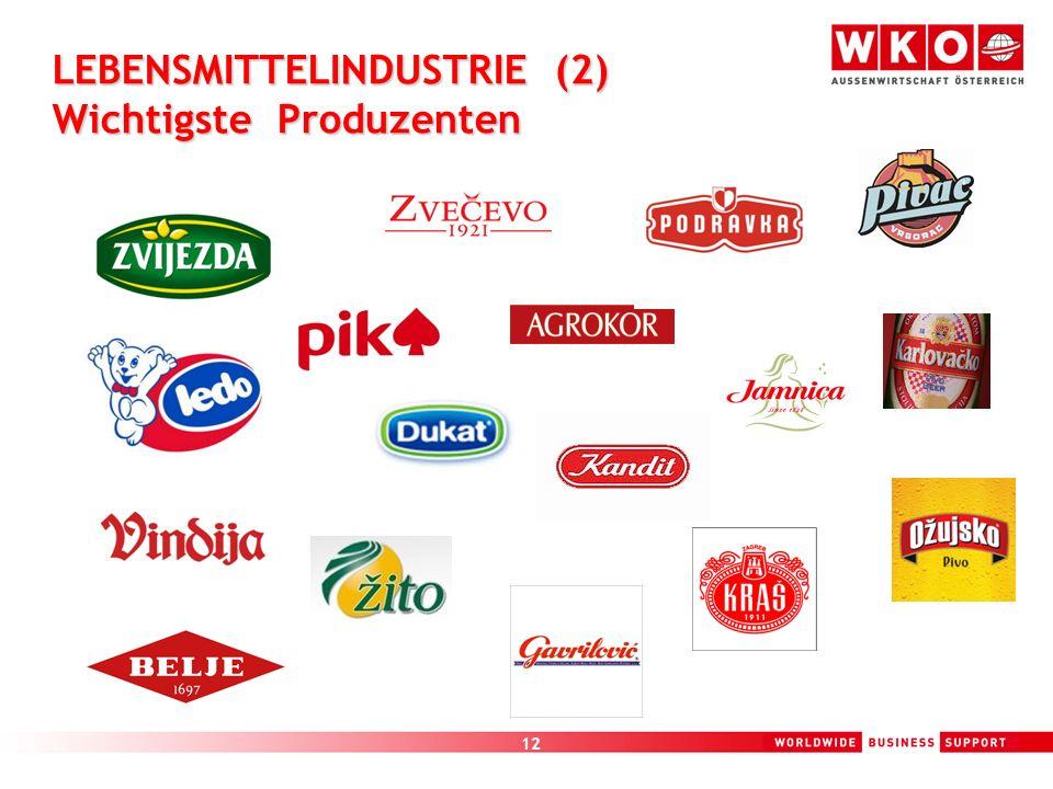 12 LEBENSMITTELINDUSTRIE (2) Wichtigste Produzenten