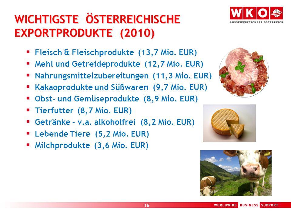 16 WICHTIGSTE ÖSTERREICHISCHE EXPORTPRODUKTE (2010) Fleisch & Fleischprodukte (13,7 Mio. EUR) Mehl und Getreideprodukte (12,7 Mio. EUR) Nahrungsmittel