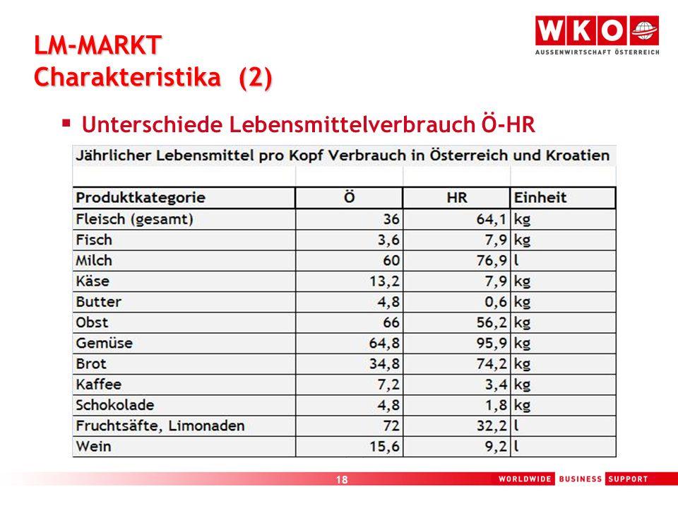 18 LM-MARKT Charakteristika (2) Unterschiede Lebensmittelverbrauch Ö-HR Quellen: Statistik Austria, kroatisches Statistikamt (DZS)