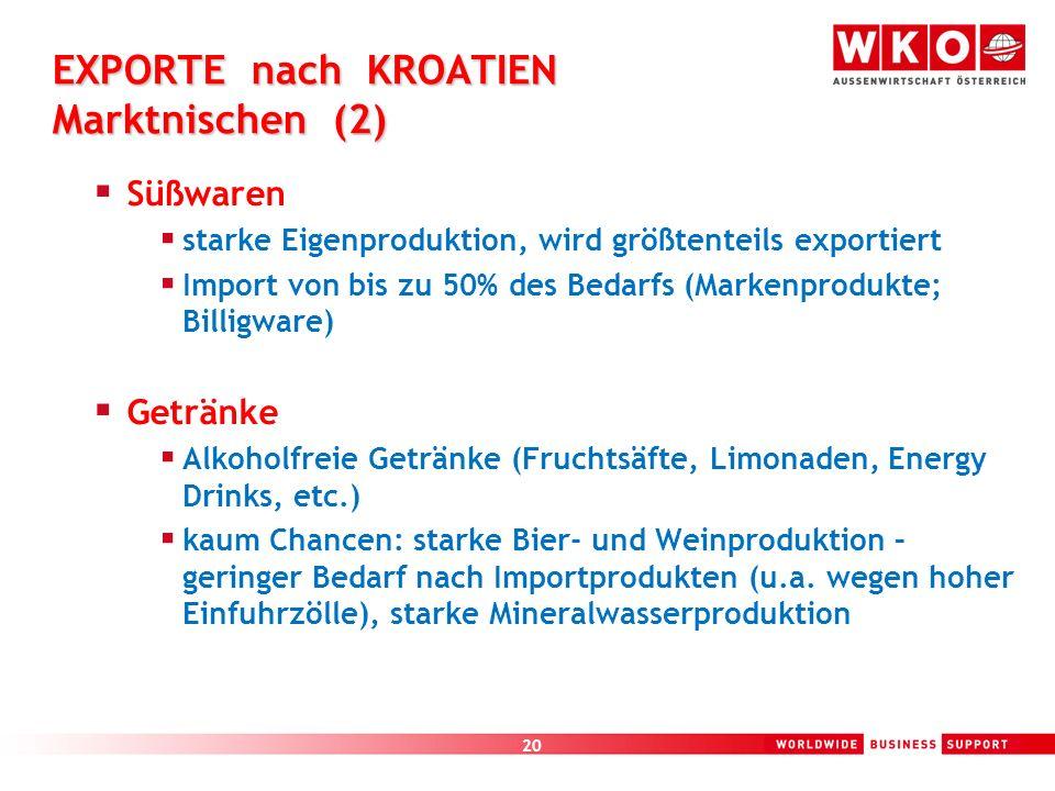 20 EXPORTE nach KROATIEN Marktnischen (2) Süßwaren starke Eigenproduktion, wird größtenteils exportiert Import von bis zu 50% des Bedarfs (Markenprodu