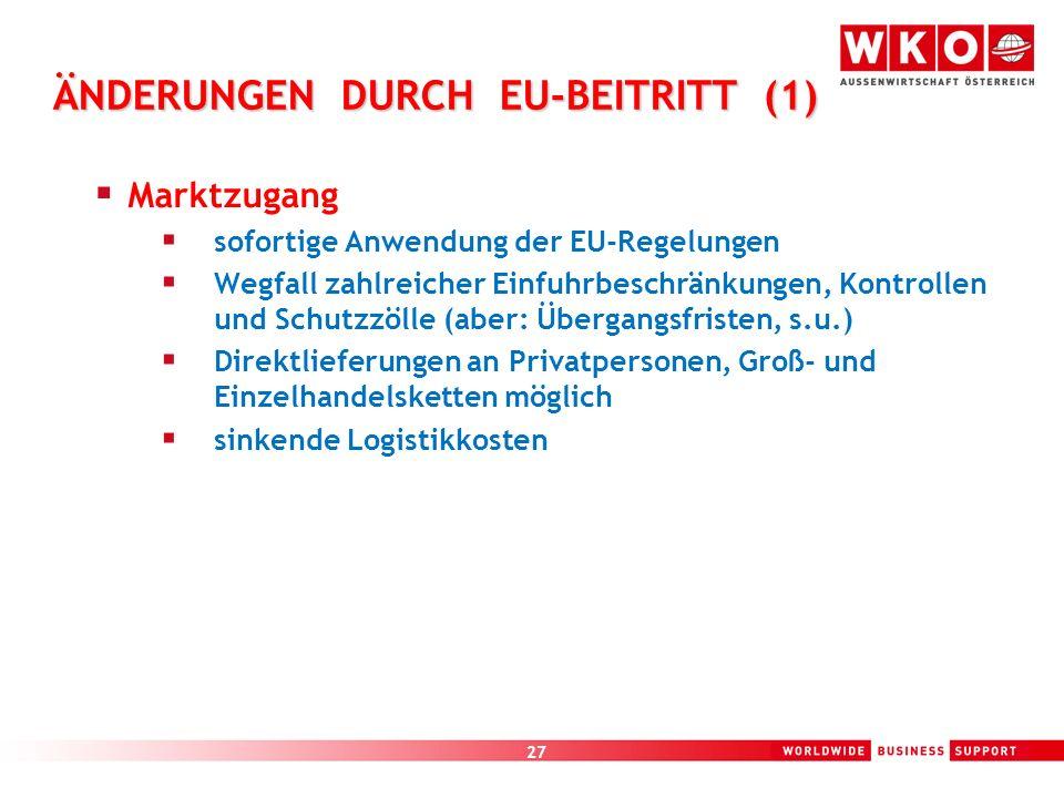 27 ÄNDERUNGEN DURCH EU-BEITRITT (1) Marktzugang sofortige Anwendung der EU-Regelungen Wegfall zahlreicher Einfuhrbeschränkungen, Kontrollen und Schutz