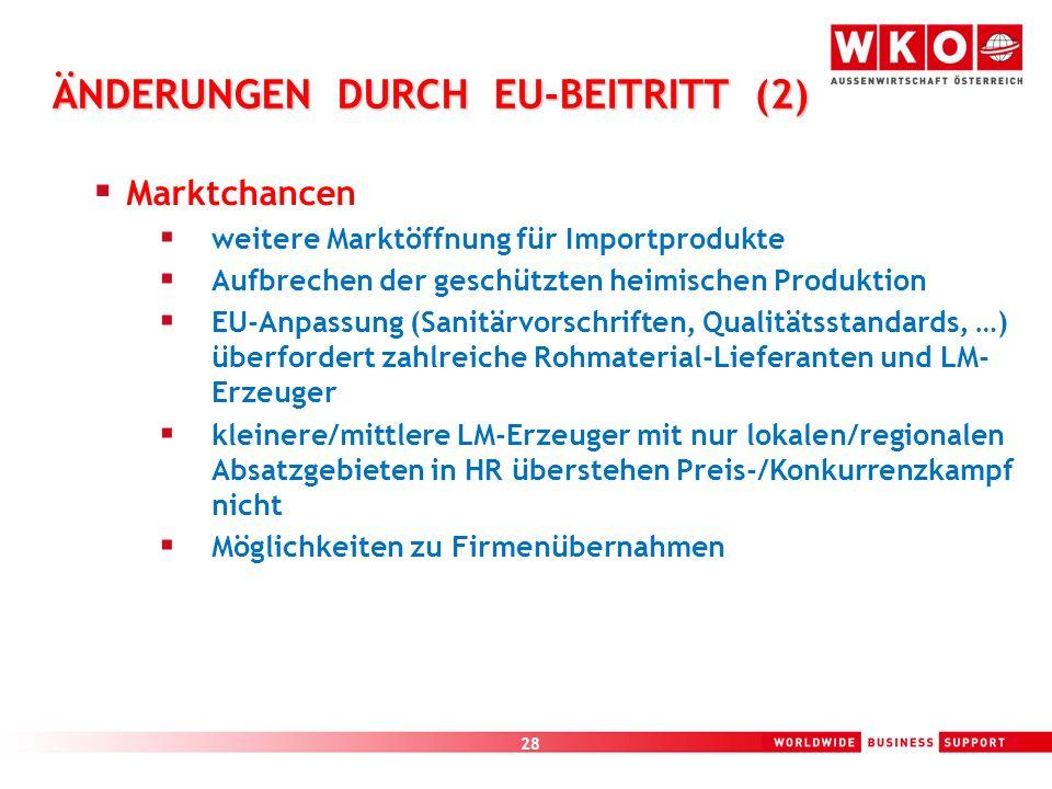 28 ÄNDERUNGEN DURCH EU-BEITRITT (2) Marktchancen weitere Marktöffnung für Importprodukte Aufbrechen der geschützten heimischen Produktion EU-Anpassung