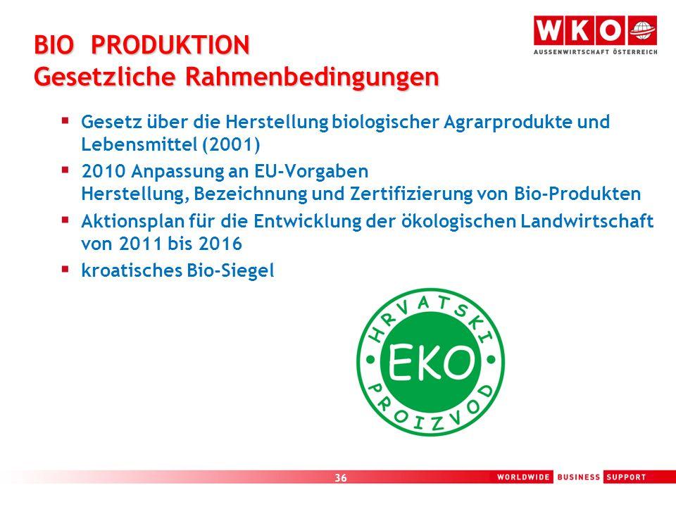 36 BIO PRODUKTION Gesetzliche Rahmenbedingungen Gesetz über die Herstellung biologischer Agrarprodukte und Lebensmittel (2001) 2010 Anpassung an EU-Vo