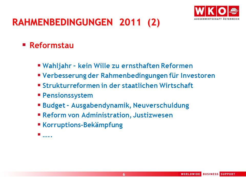6 RAHMENBEDINGUNGEN 2011 (2) Reformstau Wahljahr – kein Wille zu ernsthaften Reformen Verbesserung der Rahmenbedingungen für Investoren Strukturreform