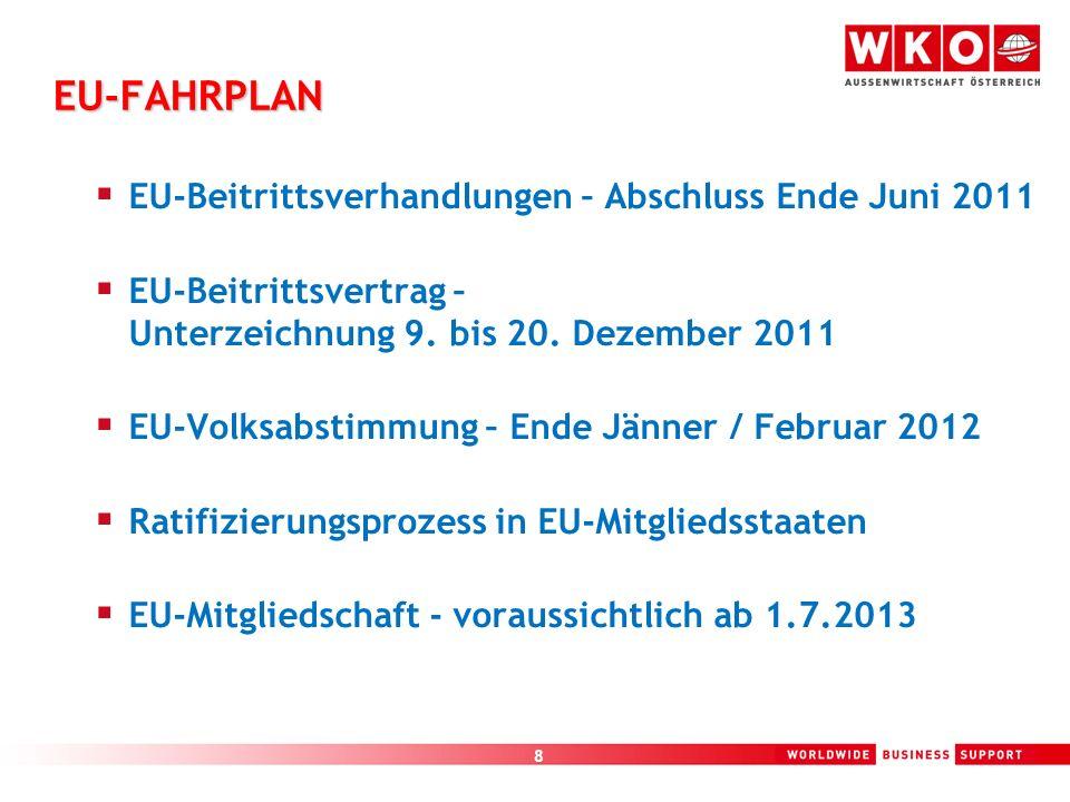 8 EU-FAHRPLAN EU-Beitrittsverhandlungen – Abschluss Ende Juni 2011 EU-Beitrittsvertrag – Unterzeichnung 9. bis 20. Dezember 2011 EU-Volksabstimmung –