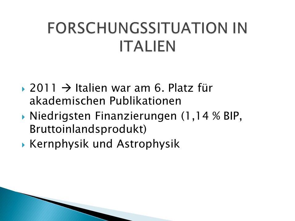 2011 Italien war am 6. Platz für akademischen Publikationen Niedrigsten Finanzierungen (1,14 % BIP, Bruttoinlandsprodukt) Kernphysik und Astrophysik