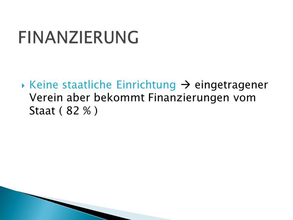 Keine staatliche Einrichtung eingetragener Verein aber bekommt Finanzierungen vom Staat ( 82 % )