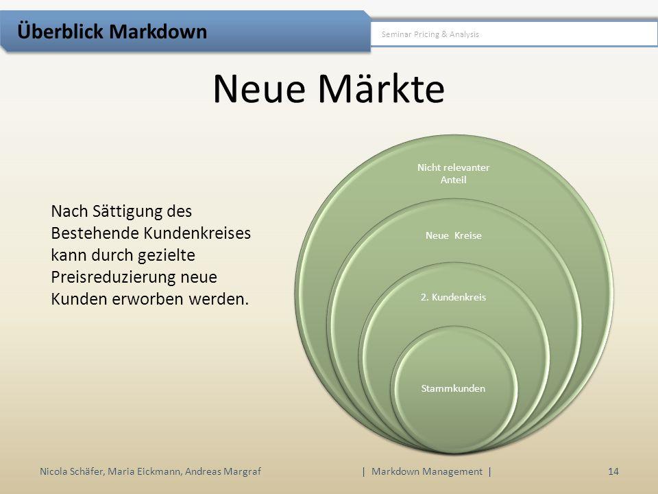Nicola Schäfer, Maria Eickmann, Andreas Margraf | Markdown Management | 14 Seminar Pricing & Analysis Überblick Markdown Neue Märkte Nicht relevanter Anteil Neue Kreise 2.